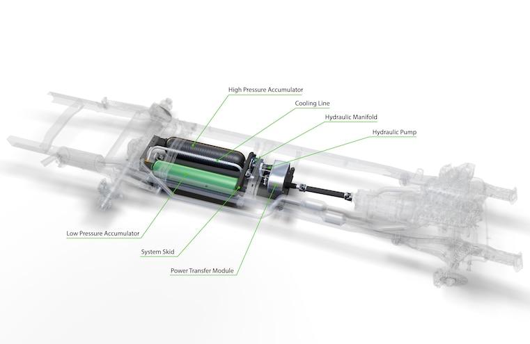 Lightning Hybrids Hydraulic Hybrid Diagram 004