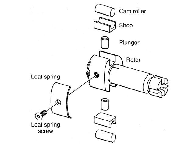Stanadyne DB2 Injection Pump - Diesel Engine - Diesel Power
