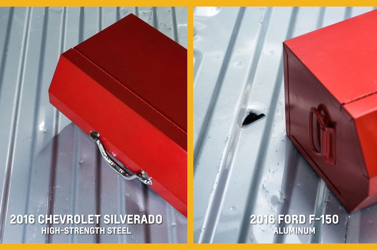 Chevrolet Silverado Bed Test Ford Toolbox Side By Side