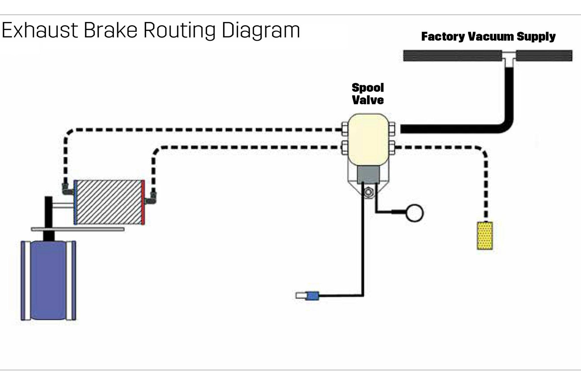 Dodge diesel Jacobs exaust brake vacuum pump Heavy Duty