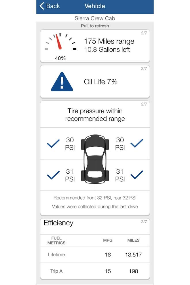 2016 Gmc Sierra 1500 Denali Report 3 App Stats