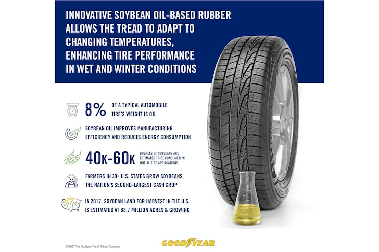 Auto News 8 Lug Work Truck Goodyear Soybean Tire Compound
