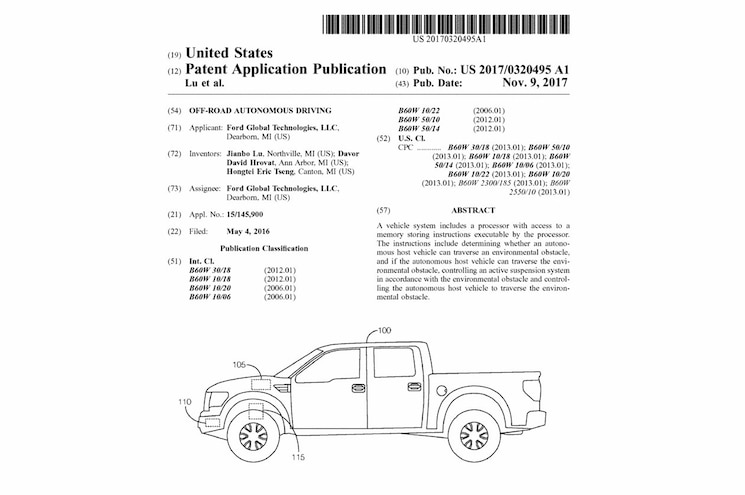 Ford Off Road Self Driving System 1