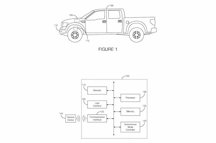 Ford Off Road Self Driving System 2