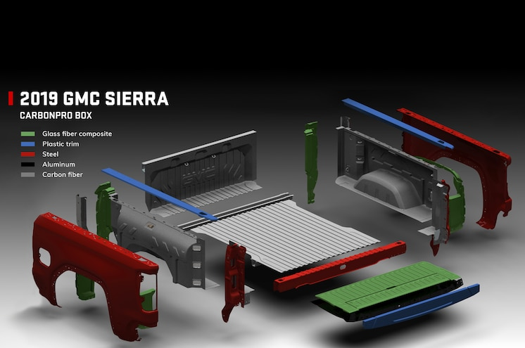 2019 Gmc Sierra Infographic Carbon Pro