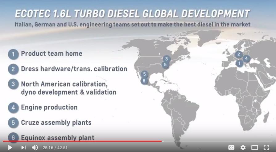 Diesel Tech Forum Youtube 5