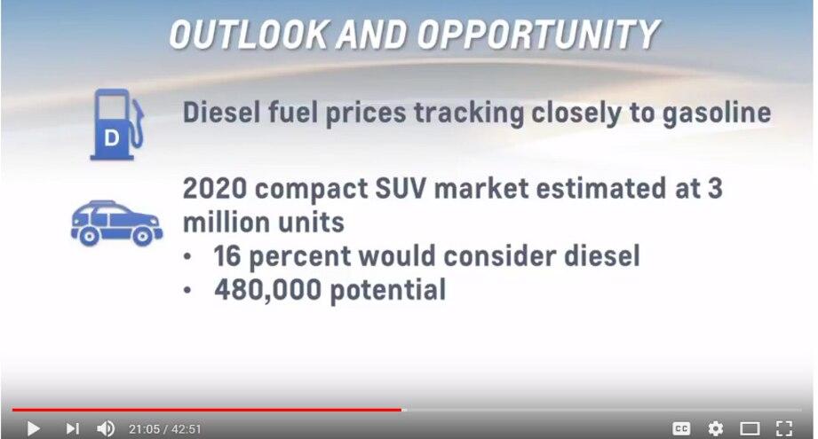 Diesel Tech Forum Youtube 2