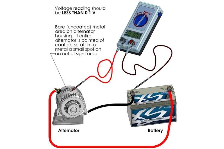 006 High Output Alternators Alternator Charge  Path Test