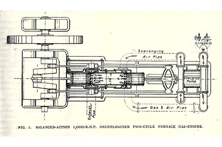 Opposed Piston Engines 2