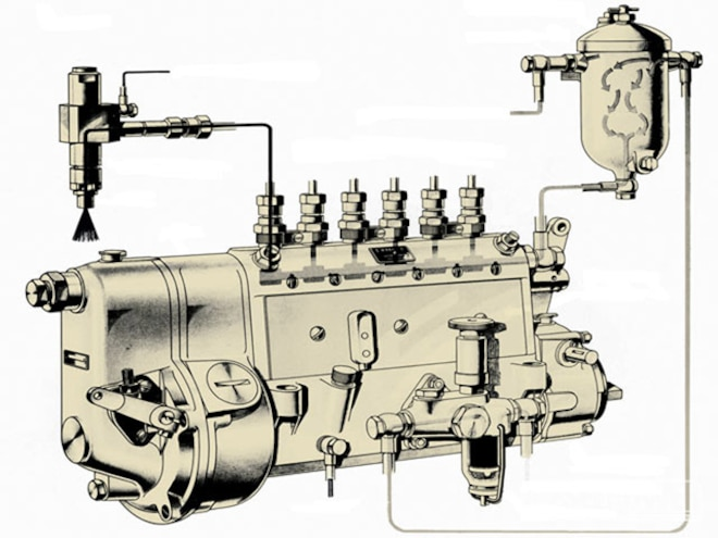Diesel Injection Pumps - Fuel Injection Pump - Diesel Power