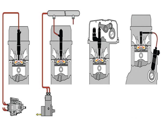 Diesel Injection Pumps - Fuel Injection Pump - Diesel Power