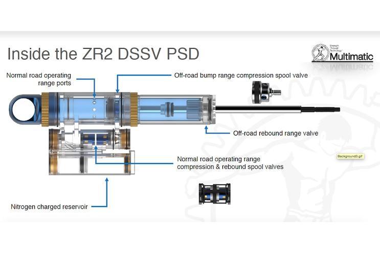 Zr2 Dssv Shocks Multimatic Zr2 Dssv Diagram