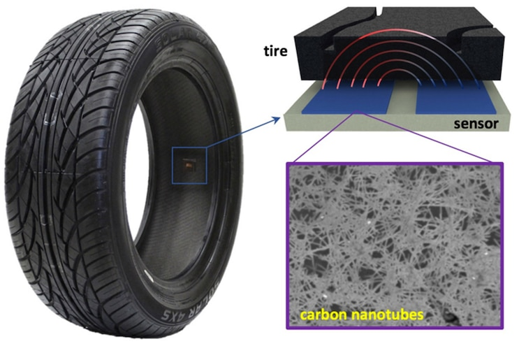 Auto News 8 Lug Work Truck Duke Sensor Tread Wear Nanotube