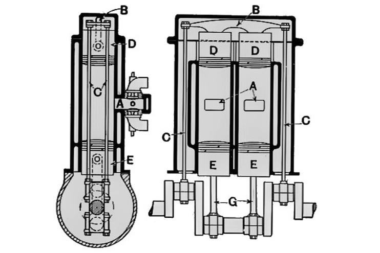 Opposed Piston Engines 3