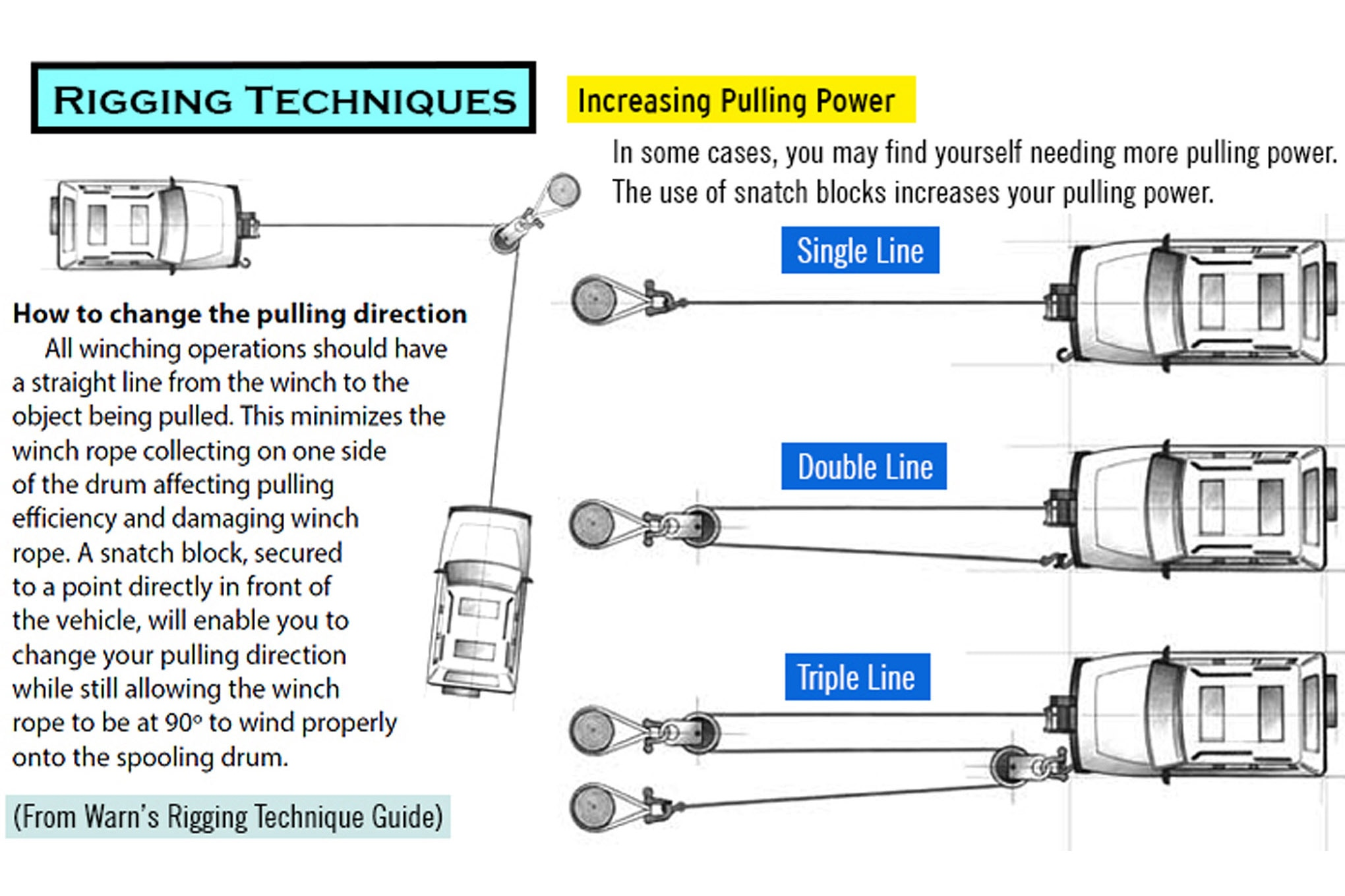 The Only Remedy When Your Truck is Stuck: Winch Out Warn Winch Wiring Diagram For Lb on