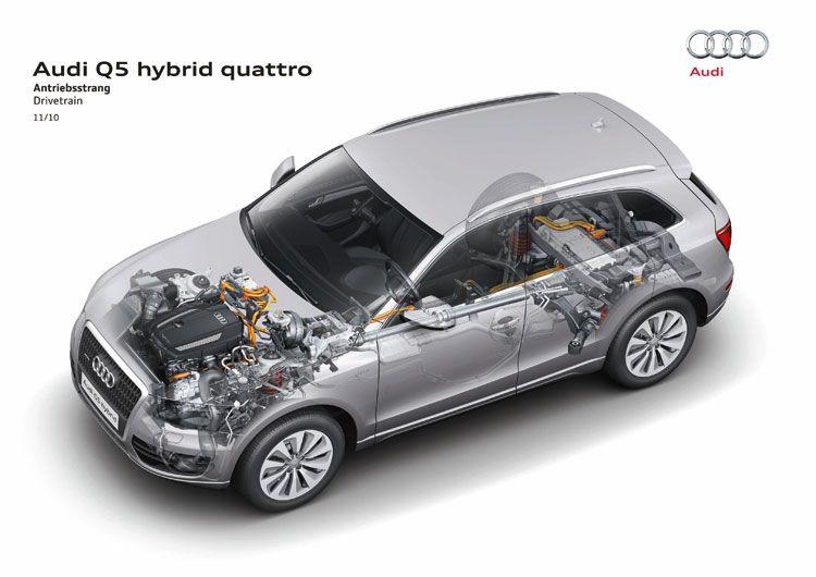 Audi Releases Q5 Hybrid Quattro Details, 33 MPG, 354 Lb-Ft of Torque Photo  & Image Gallery   2015 Audi S5 Engine Diagram      Truck Trend