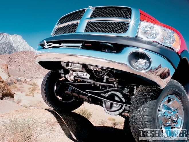 November 2010 Baselines: American Axle & Manufacturing