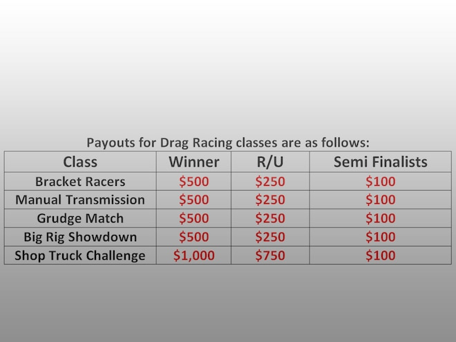 Payout For Super Diesel Shootout