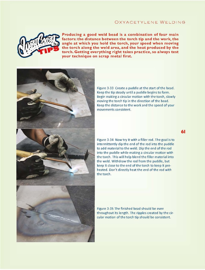 Art Of Welding Page 61