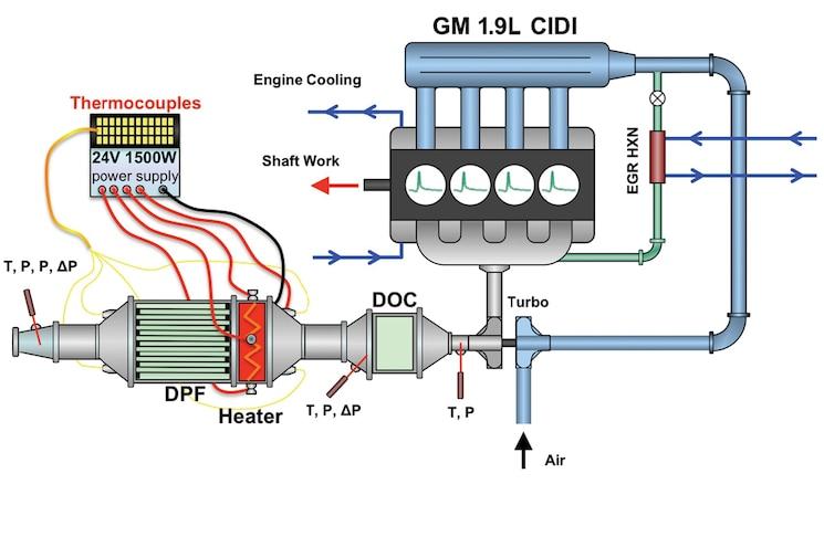 Patent Trolling: Next-Gen Diesel Particulate Filter Technology