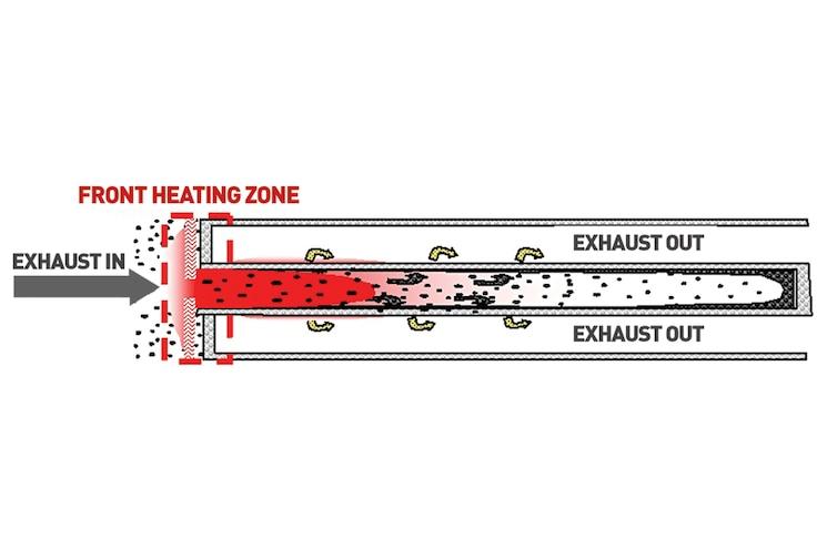 Next Gen Diesel Particulate Filter Technology 02