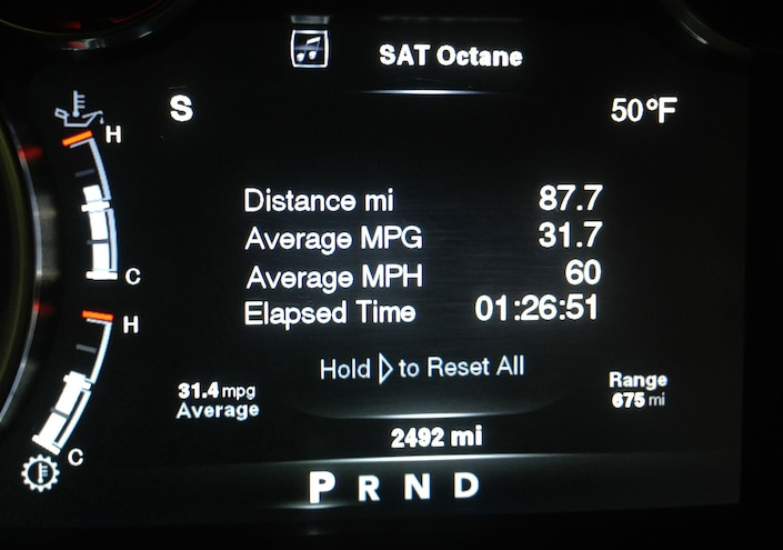 2014 Ram 1500 Ecodiesel Quest For 30 Mpg