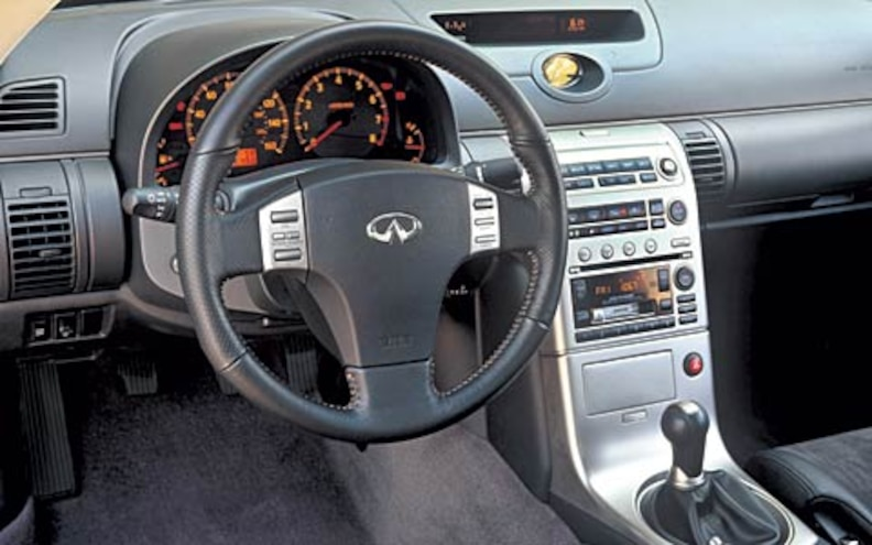 2003 Car Of The Year Winner 2003 Infiniti G35 Truck Trend