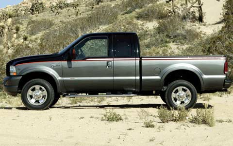 2004 Harley Davidson F 250 Review Specs Road Test Truck