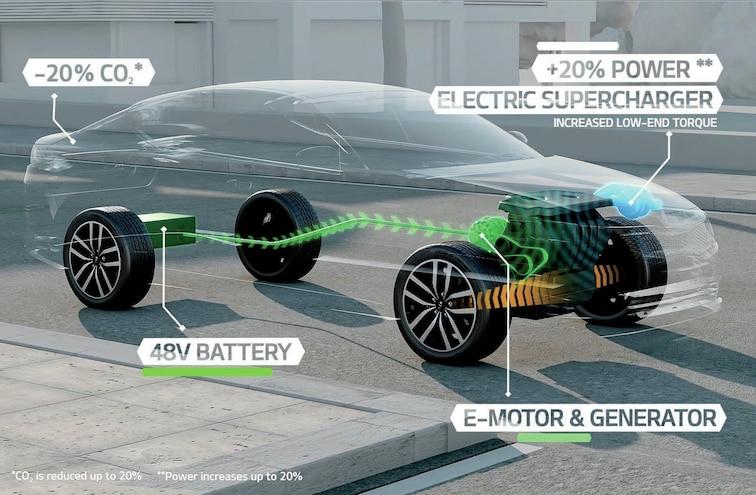 Kia T Hybrid Car Cutaway