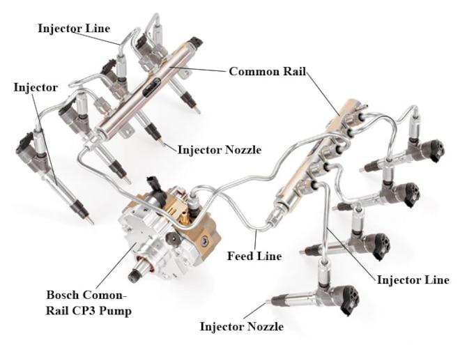 diesel Fuel Injection Tech breakdown
