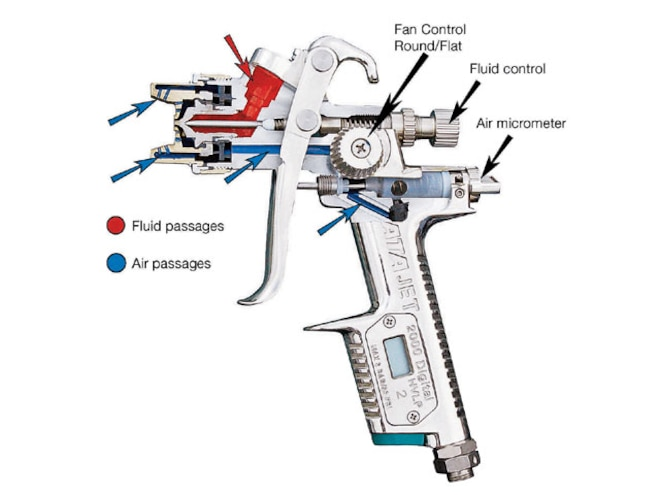 spray Gun Basics spray Gun
