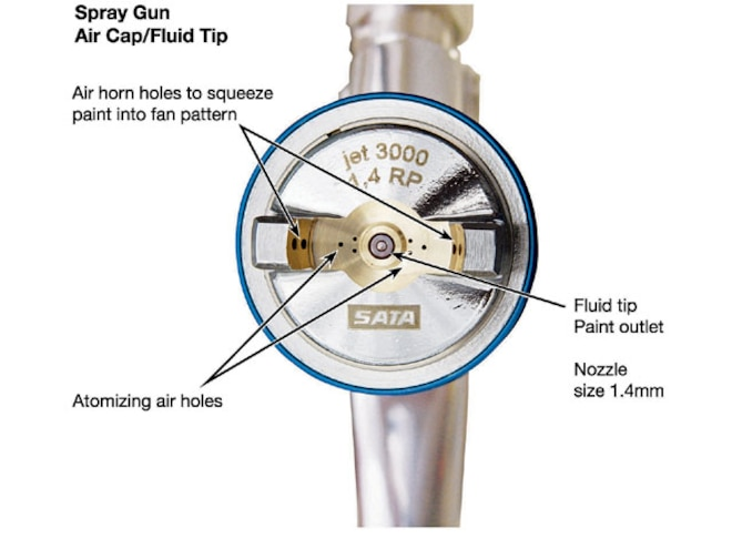 spray Gun Basics fluid Tip