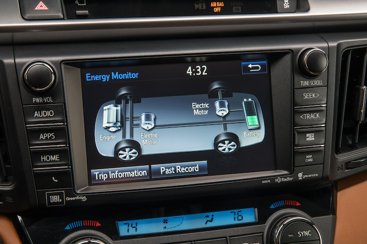 008 2016 Toyota RAV4 Hybrid