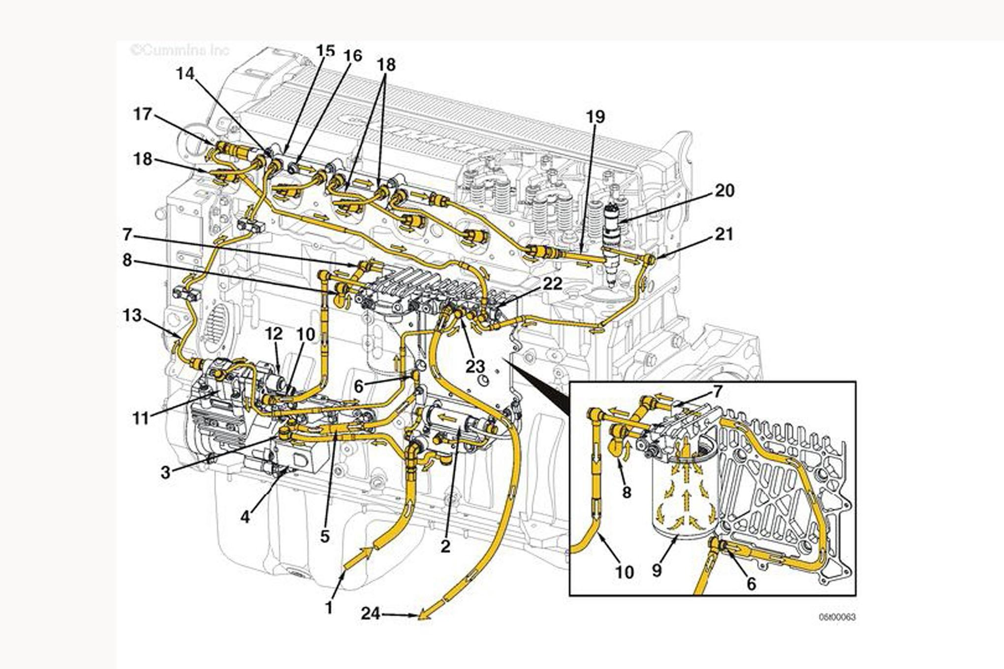 Common-Rail Diesel Fuel System UpkeepTruck Trend