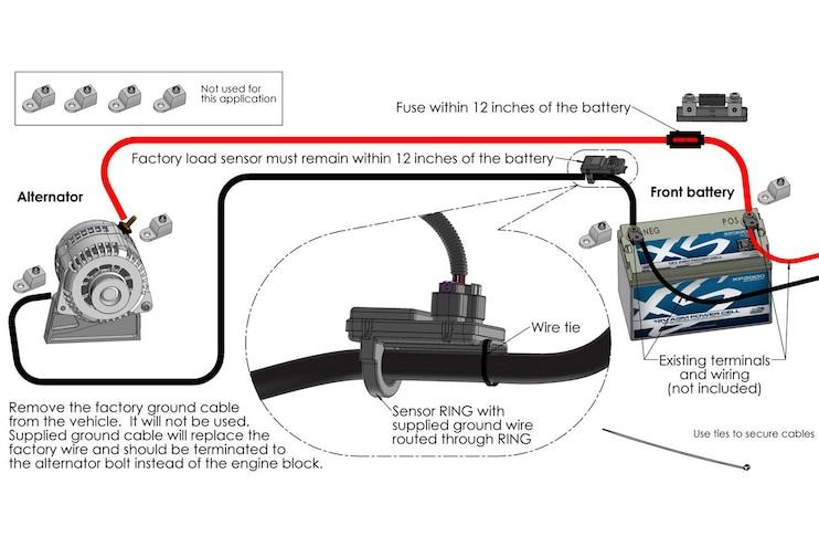Dual Alternator Wiring Diagram from assets.trucktrend.com